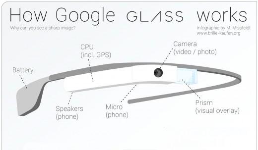 google-glass-520x303