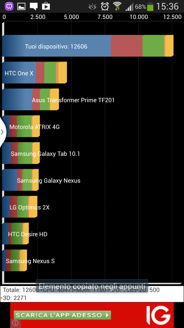 galaxy s4 benchmark 2