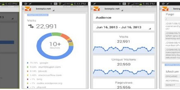 Nuovo update in arrivo per Google Analytics 2.0