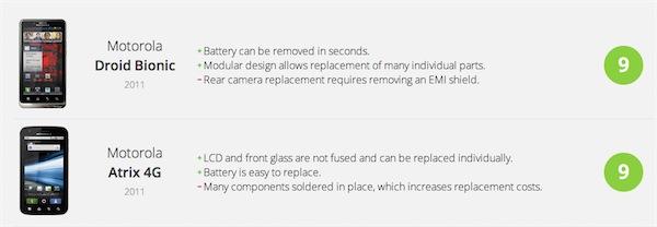iFixit-riparabilità