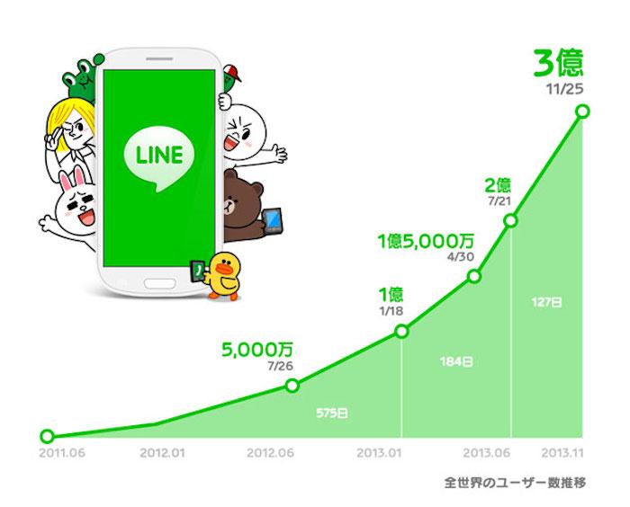 Line-grafico-crescita
