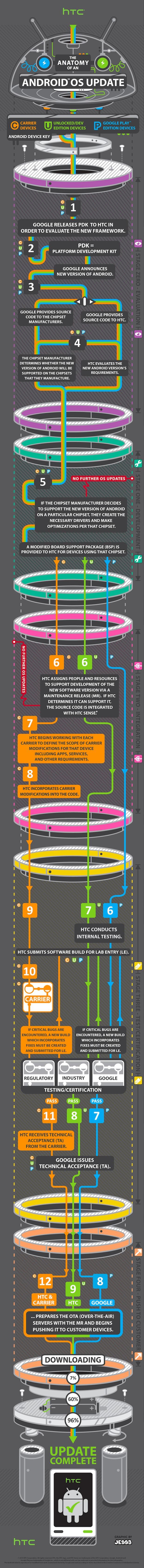 HTC-Software-Updates-HTC-United-States