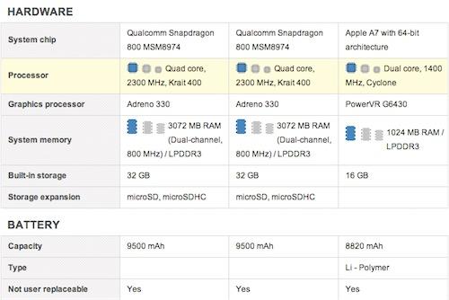 NotePro 12 vs TabPro 12 vs iPad Air-3