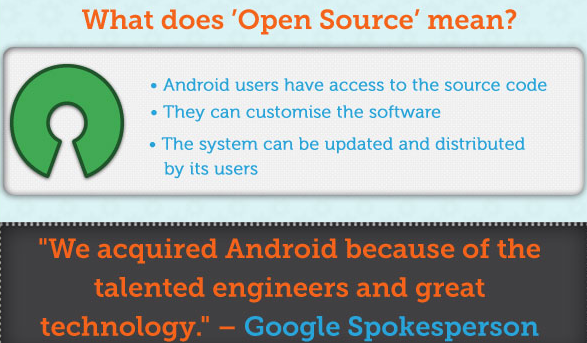 Infografica storia Android