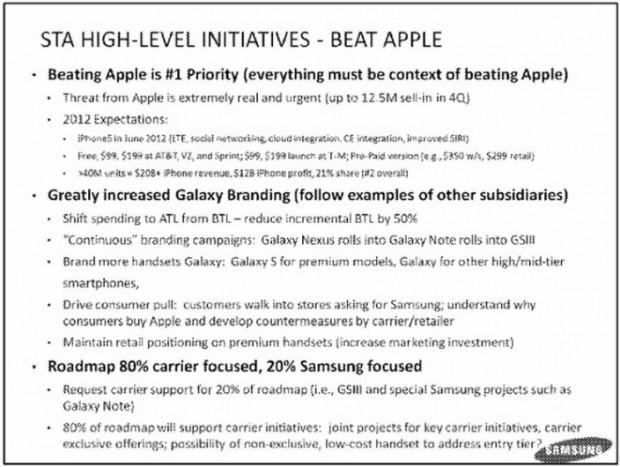 samsung-apple-beat-e1396909432391
