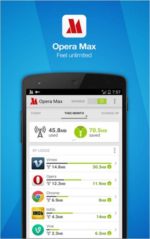 Opera Max come consumare meno traffico internet su smartphone Android