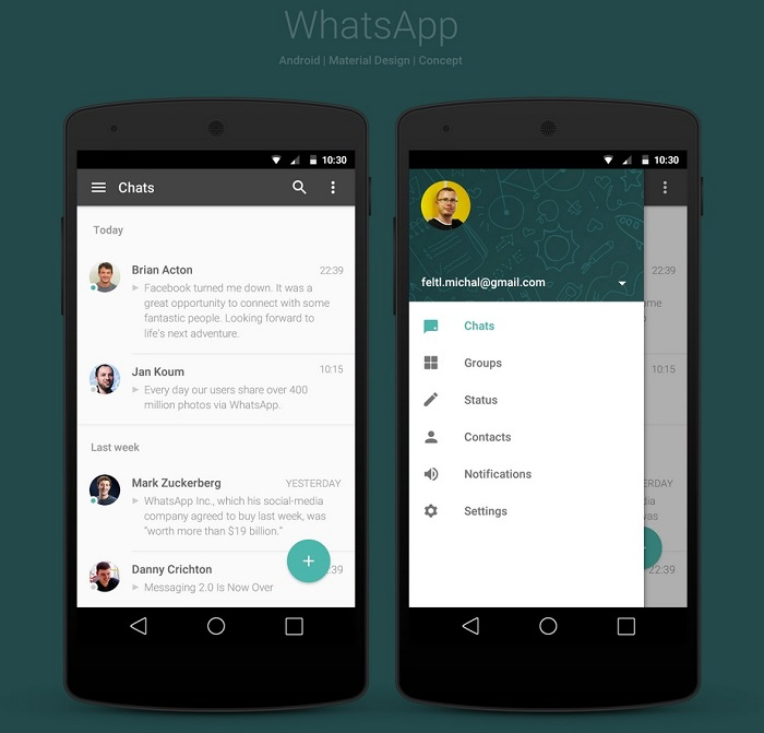 whatsappconcept