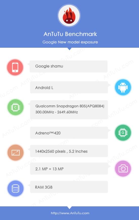 google-shamu-nexus6-antutu
