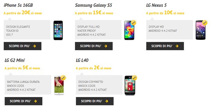 Promozione-Fastweb-Easy-per-le-Piccole-Imprese-Settembre-2014-300-minuti,-minuti-illimitati-aziendali,-300-SMS,-1-GB-di-internet-1