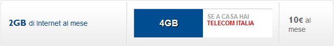 Promozione-Tim-Internet-Start-Settembre-2014-2-GB-di-internet-1