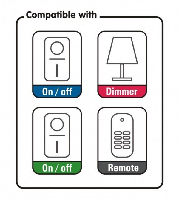 Home-Easy-gateway-di-controllo-per-l'automazione-della-casa-con-app-Android-3