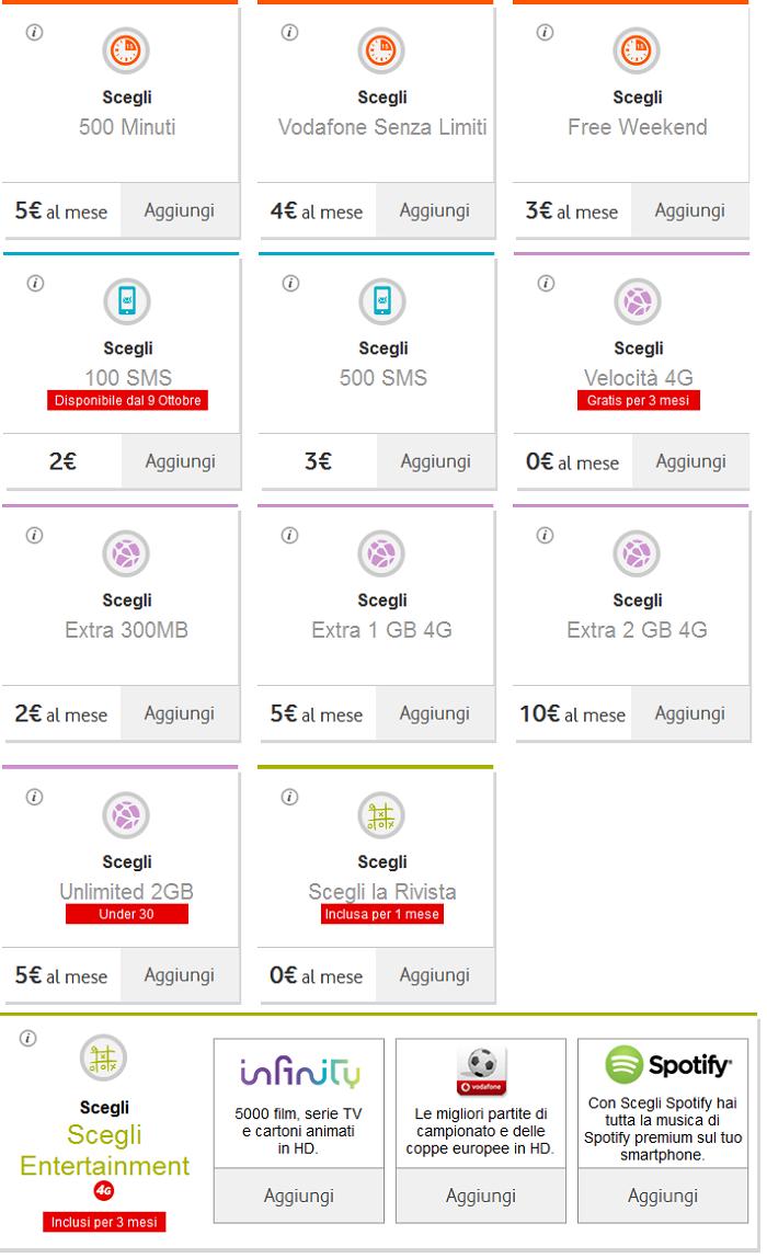 Offerta-Vodafone-Scegli-Voce-Ottobre-2014-500-minuti-verso-tutti,-100-MB-di-internet-1
