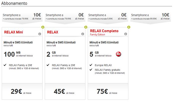 Samsung-Galaxy-S5-Mini-offerte-operatori,-specifiche-tecniche-e-caratteristiche-1