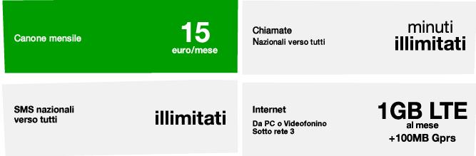 Tariffa-Tre-Top-Unlimited-Ottobre-2014-minuti-ed-SMS-illimitati,-1-GB-di-internet -3