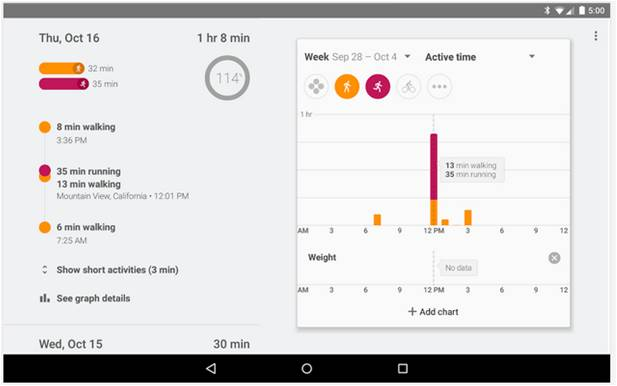 Google Fit salute fitness Android