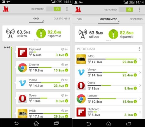 Opera Max – risparmia sui dati