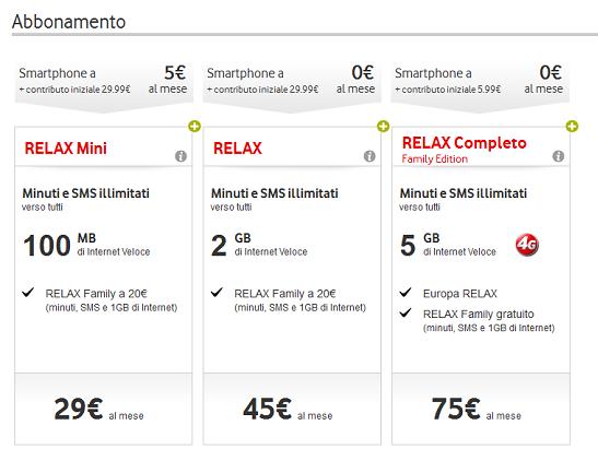 Samsung-Galaxy-Ace-4-specifiche-tecniche,-offerte-operatori-e-caratteristiche-5