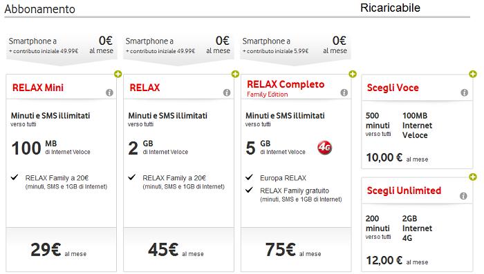 Vodafone-Smart-4-Turbo-offerte-operatore,-caratteristiche-e-specifiche-tecniche-3