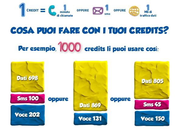 Offerta-Postemobile-Creami-1000-Dicembre-2014-1000-crediti-per-chiamate,-SMS-ed-internet-1