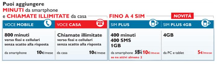 Offerta-Tim-Smart-Dicembre-2014-400-minuti-ed-SMS,-2-GB-di-internet,-ADSL-illimitata-e-chiamate-a-0-cent-5