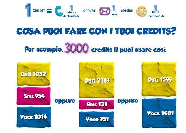 Promozione-Postemobile-Creami-2000-Dicembre-2014-3000-crediti-al-mese-per-SMS,-chiamate-ed-internet-1