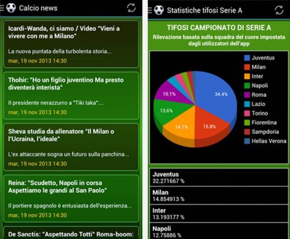 Calcio Italiano 2014 2015 applicazioni Android del momento