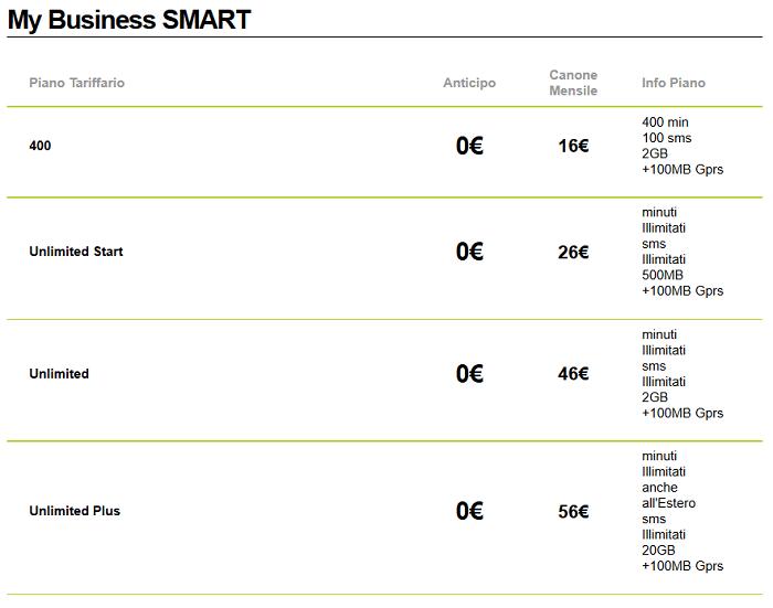 HTC-Desire-500-caratteristiche,-offerte-operatori-e-specifiche-tecniche-4