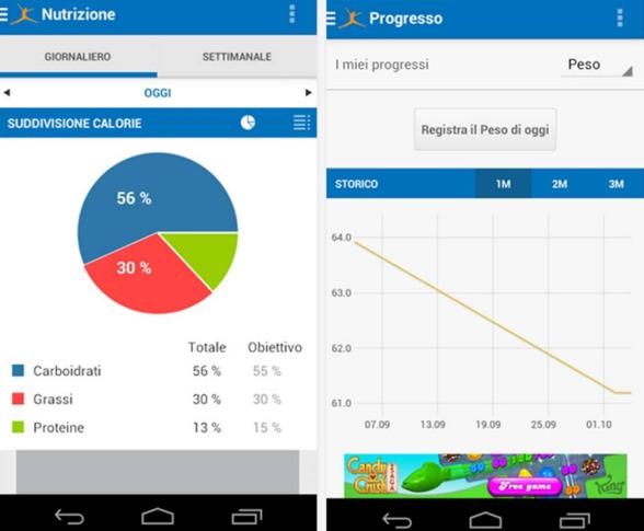 MyFitnessPal applicazioni Android consigliate