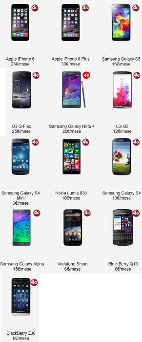 Offerta-Vodofone-Zero-Sorprese-Mini-New-Parita-IVA-Gennaio-2015-400-minuti-ed-SMS,-1-GB-di-Internet-2