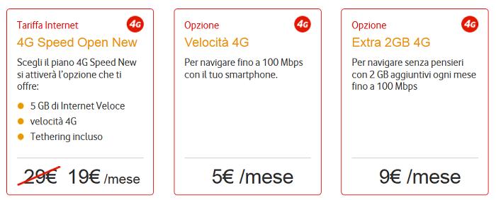 Offerta-Vodofone-Zero-Sorprese-Mini-New-Parita-IVA-Gennaio-2015-400-minuti-ed-SMS,-1-GB-di-Internet-3