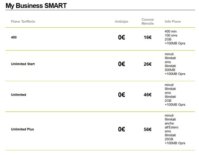 Samsung-Galaxy-Core-offerte-operatore-Tre,-specifiche-tecniche-e-caratteristiche-4