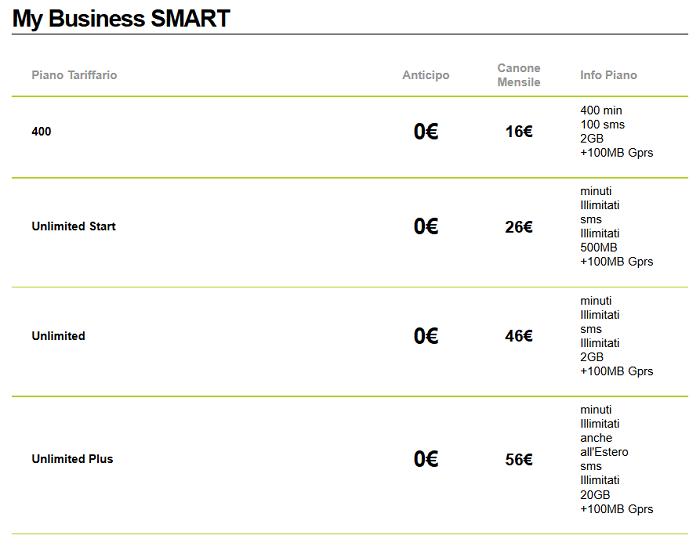 Samsung-Galaxy-S4-Mini-offerte-operatori,-caratteristiche-e-specifiche-tecniche-6