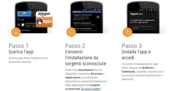 amazon app-shop-steps