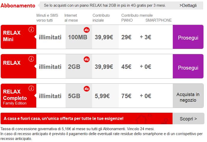 Huawei-Ascend-Y550-offerte-operatore-Vodafone,-caratteristiche-e-specifiche-tecniche-4