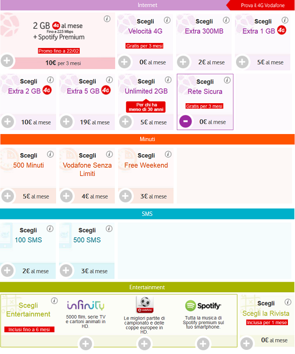 Opzione-Vodafone-Scegli-International-Febbraio-2015-300-minuti,-100-MB-di-Internet,-Rete-Sicura-3