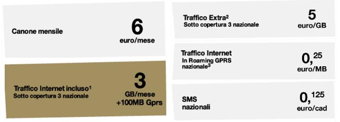 Promozione-Tre-Internet-S-Aziende-Febbraio-2015-3-GB-di-Internet-in-LTE-1