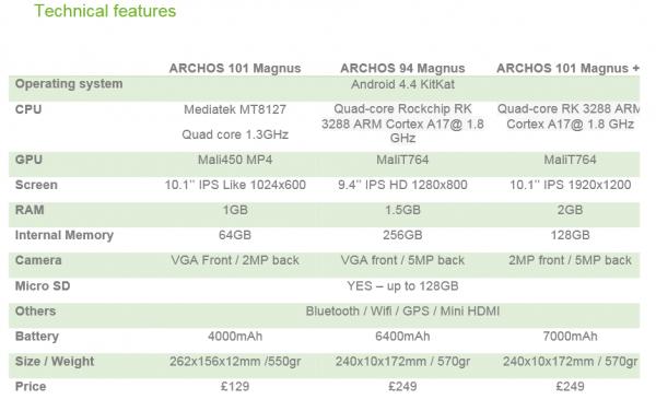 Archos tablet 2015