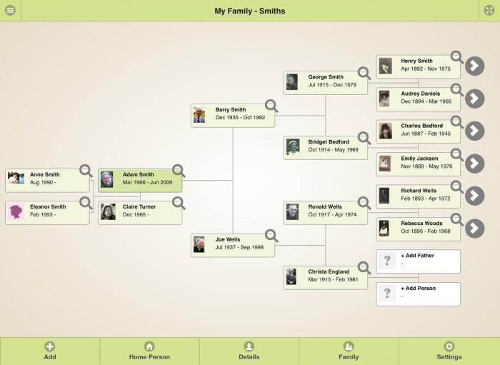 programma per albero genealogico