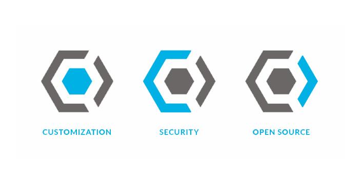 cyanogen-priorities
