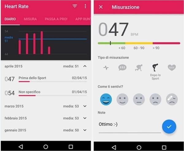 Misurare battiti cardiaci Android con Runtastic Heart Rate