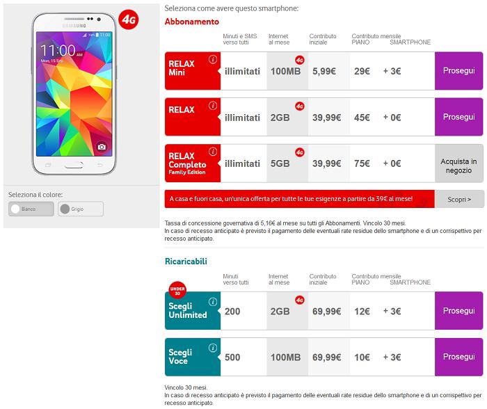 Samsung-Galaxy-Core-Prime-il-nuovo-smartphone-compatto-anche-con-Vodafone-e-Fastweb-4