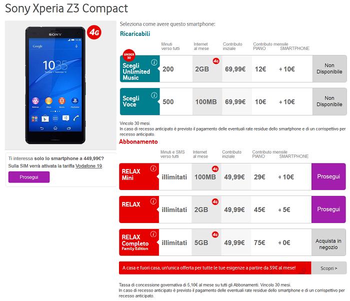 Sony-Xperia-Z3-Compact-lo-smartphone-compatto-ed-impermeabile-anche-con-Vodafone-5