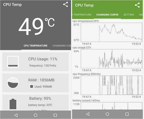 CPU Temperature app Android prestazioni telefono