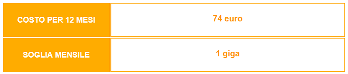 Offerta-CoopVoce-Web-1-Giga-12-Mesi-Maggio-2015-1-GB-di-Internet-al-mese-per-12-mesi-4