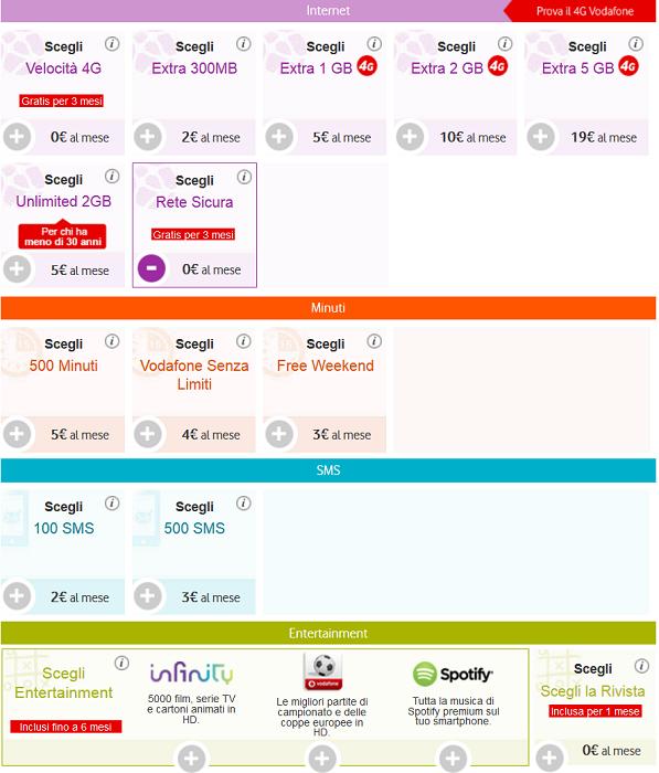 Opzione-Vodafone-Scegli-Unlimited-Music-Maggio-2015-200-minuti,-2-GB-di-Internet-in-LTE-2