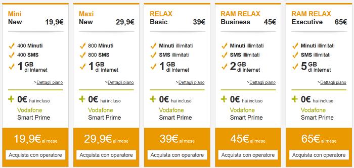 Vodafone-Smart-Prime-offerte operatore,-specifiche-tecniche-e-caratteristiche-5
