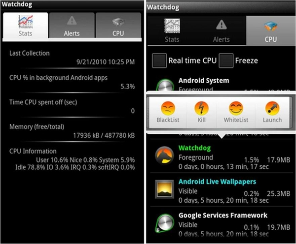 WatchDog app Android prestazioni telefono