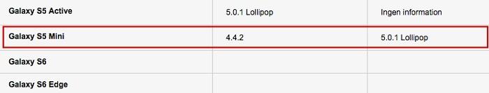 samsung-galaxy-s5-mini-lollipop