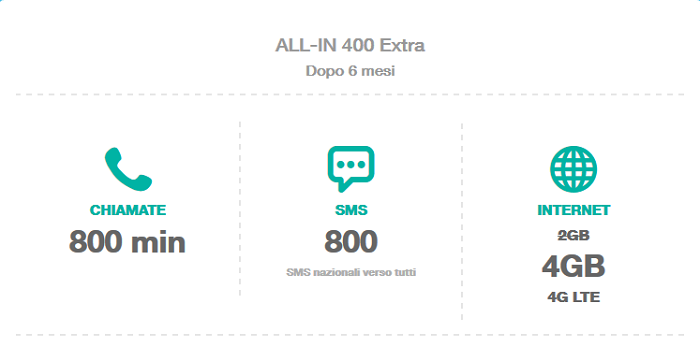 Offerta-Tre-All-IN-400-Extra-Giugno-2015-800-minuti,-800-SMS,-4-GB-di-Internet-in-4G-3
