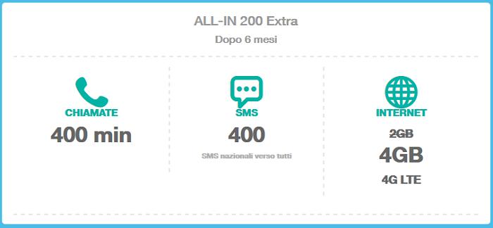 Opzione-Tre-All-IN-200-Extra-Giugno-2015-200-minuti,-200-SMS,-4-GB-di-Internet-in-LTE-3
